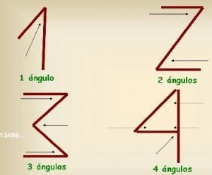 El 1, 2, 3 y 4